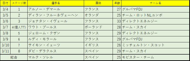 f:id:SuzuTamaki:20180323233311p:plain