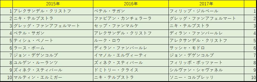 f:id:SuzuTamaki:20180324131950p:plain