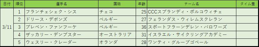 f:id:SuzuTamaki:20180408205037p:plain
