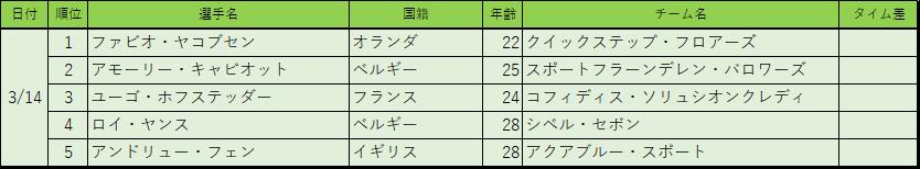 f:id:SuzuTamaki:20180408221138p:plain