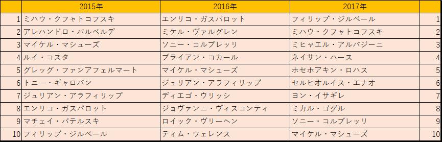 f:id:SuzuTamaki:20180410001510p:plain