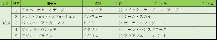 f:id:SuzuTamaki:20180415023311p:plain