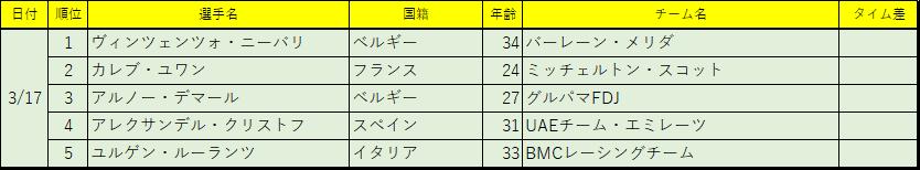 f:id:SuzuTamaki:20180415110354p:plain