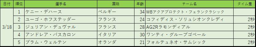 f:id:SuzuTamaki:20180415111957p:plain
