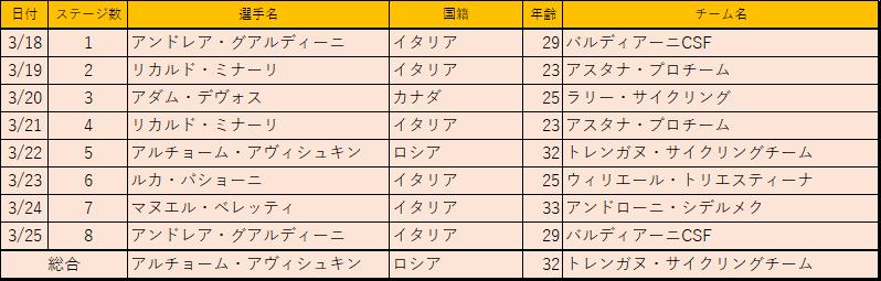 f:id:SuzuTamaki:20180415113044p:plain