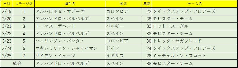 f:id:SuzuTamaki:20180415144245p:plain