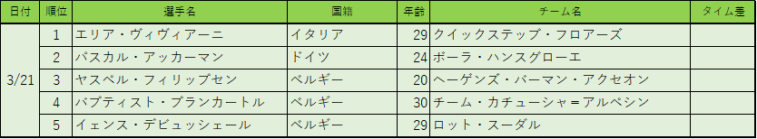 f:id:SuzuTamaki:20180415150635p:plain