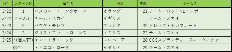 f:id:SuzuTamaki:20180415152035p:plain
