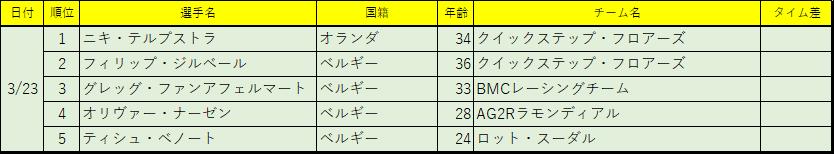 f:id:SuzuTamaki:20180418000905p:plain