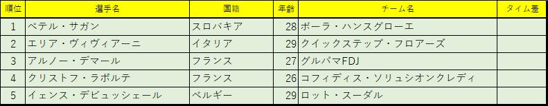 f:id:SuzuTamaki:20180421132230p:plain
