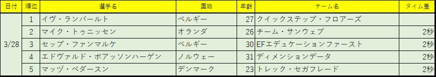 f:id:SuzuTamaki:20180421133034p:plain