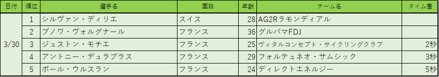 f:id:SuzuTamaki:20180421135543p:plain