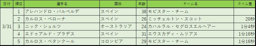 f:id:SuzuTamaki:20180421154210p:plain