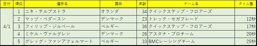 f:id:SuzuTamaki:20180422192605p:plain
