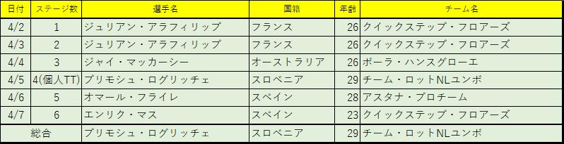 f:id:SuzuTamaki:20180422195714p:plain