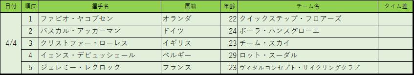 f:id:SuzuTamaki:20180422202828p:plain