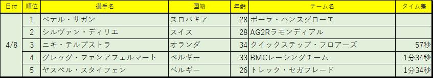 f:id:SuzuTamaki:20180422205249p:plain