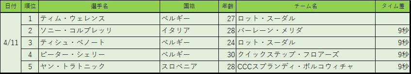 f:id:SuzuTamaki:20180424025228p:plain