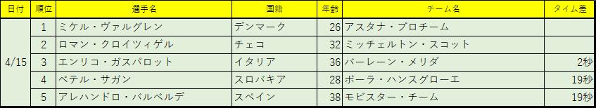 f:id:SuzuTamaki:20180424030447p:plain