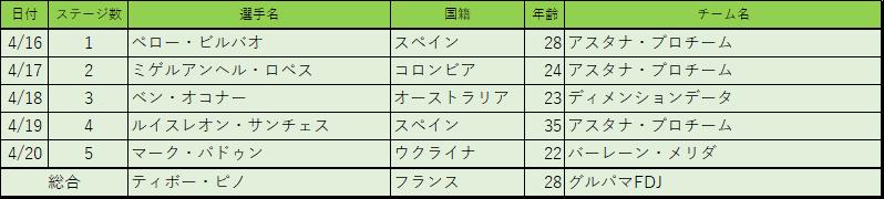 f:id:SuzuTamaki:20180424210641p:plain
