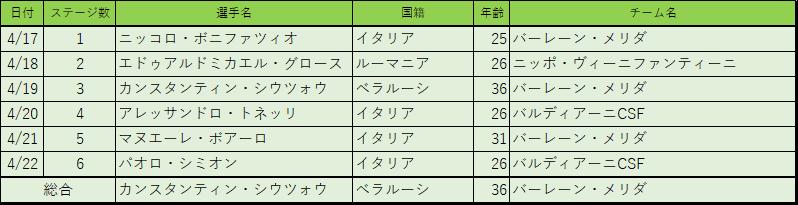 f:id:SuzuTamaki:20180424211507p:plain