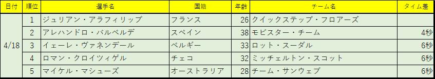 f:id:SuzuTamaki:20180426000603p:plain