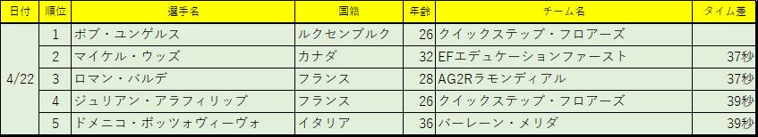 f:id:SuzuTamaki:20180426002017p:plain