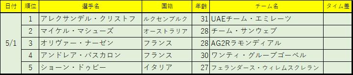 f:id:SuzuTamaki:20180507211821p:plain