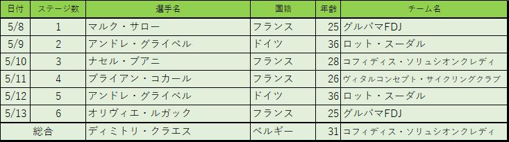 f:id:SuzuTamaki:20180530004030p:plain