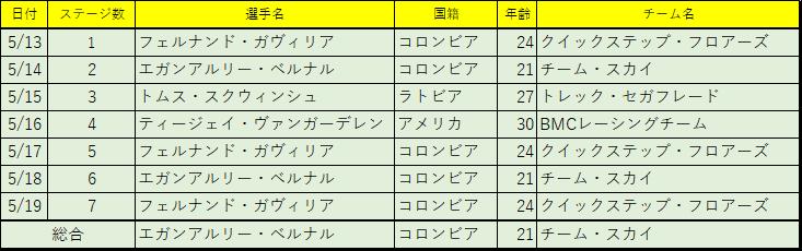 f:id:SuzuTamaki:20180530215748p:plain