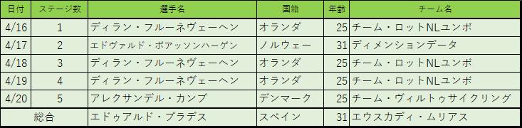 f:id:SuzuTamaki:20180530222715p:plain