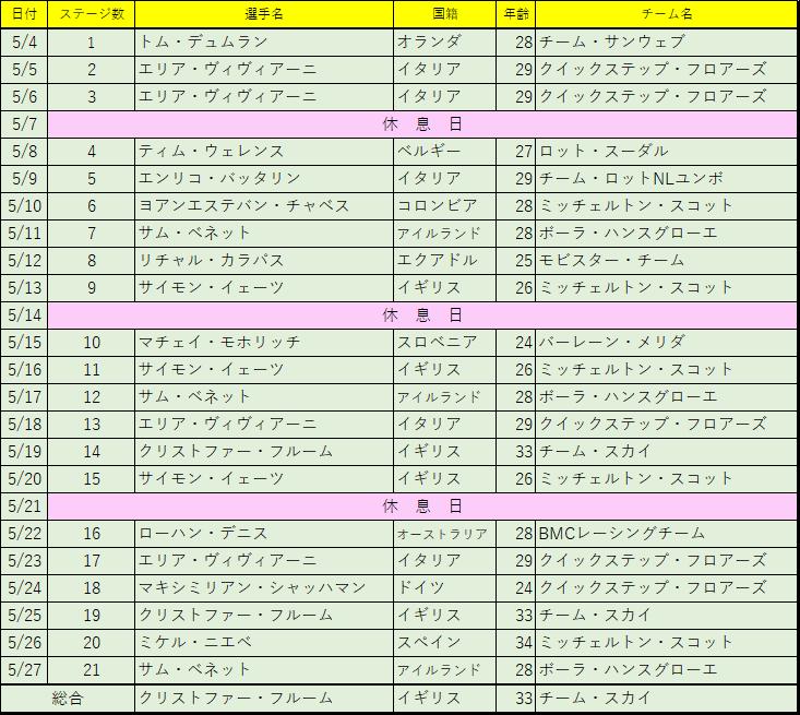 f:id:SuzuTamaki:20180602113516p:plain