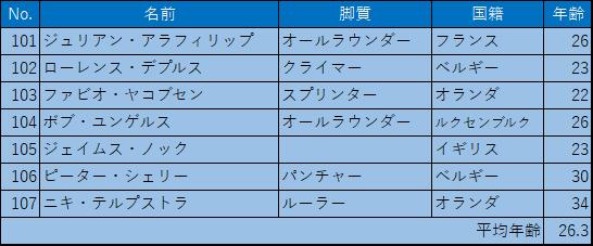 f:id:SuzuTamaki:20180603231757p:plain