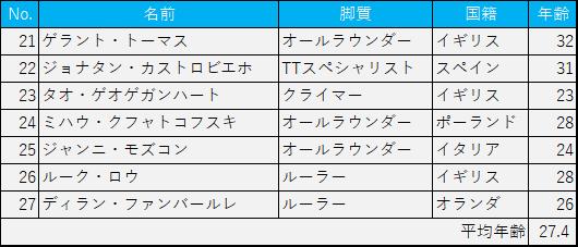 f:id:SuzuTamaki:20180603231805p:plain