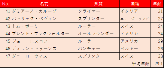 f:id:SuzuTamaki:20180603232511p:plain