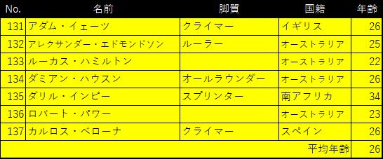 f:id:SuzuTamaki:20180603233024p:plain