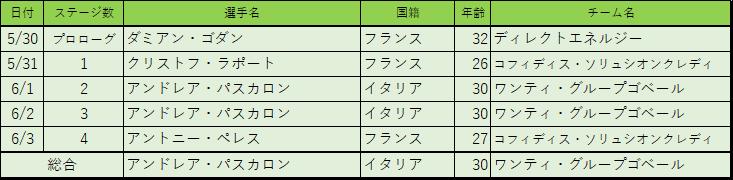 f:id:SuzuTamaki:20180610145203p:plain