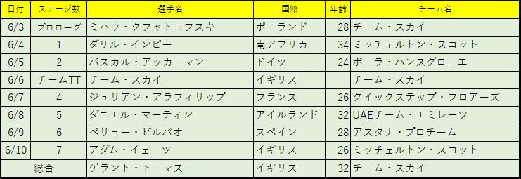 f:id:SuzuTamaki:20180620005054p:plain