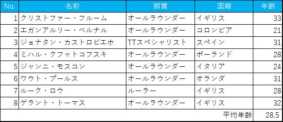 f:id:SuzuTamaki:20180706234431p:plain