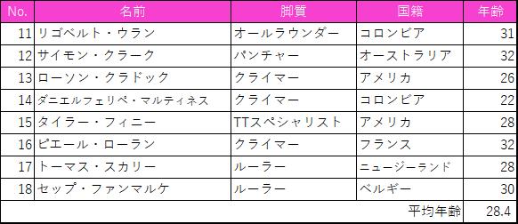 f:id:SuzuTamaki:20180707000621p:plain