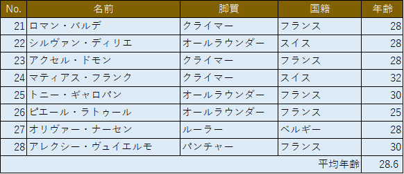 f:id:SuzuTamaki:20180707001251p:plain
