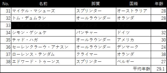 f:id:SuzuTamaki:20180707002323p:plain