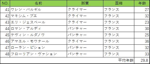f:id:SuzuTamaki:20180707002931p:plain