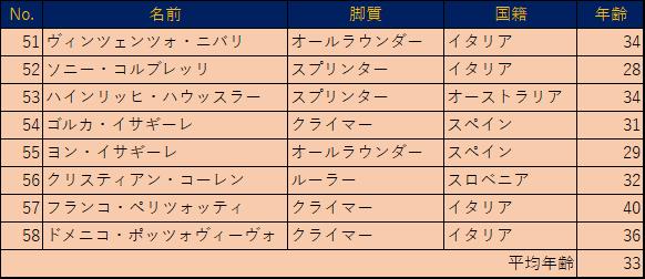 f:id:SuzuTamaki:20180707003533p:plain