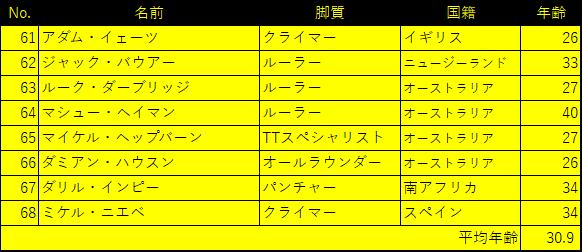 f:id:SuzuTamaki:20180707004424p:plain