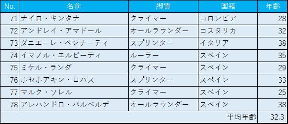 f:id:SuzuTamaki:20180707005105p:plain