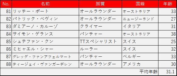 f:id:SuzuTamaki:20180707005242p:plain