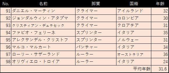 f:id:SuzuTamaki:20180707005502p:plain