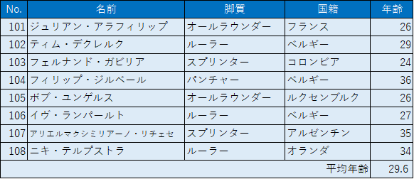f:id:SuzuTamaki:20180707005635p:plain