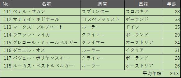 f:id:SuzuTamaki:20180707005810p:plain